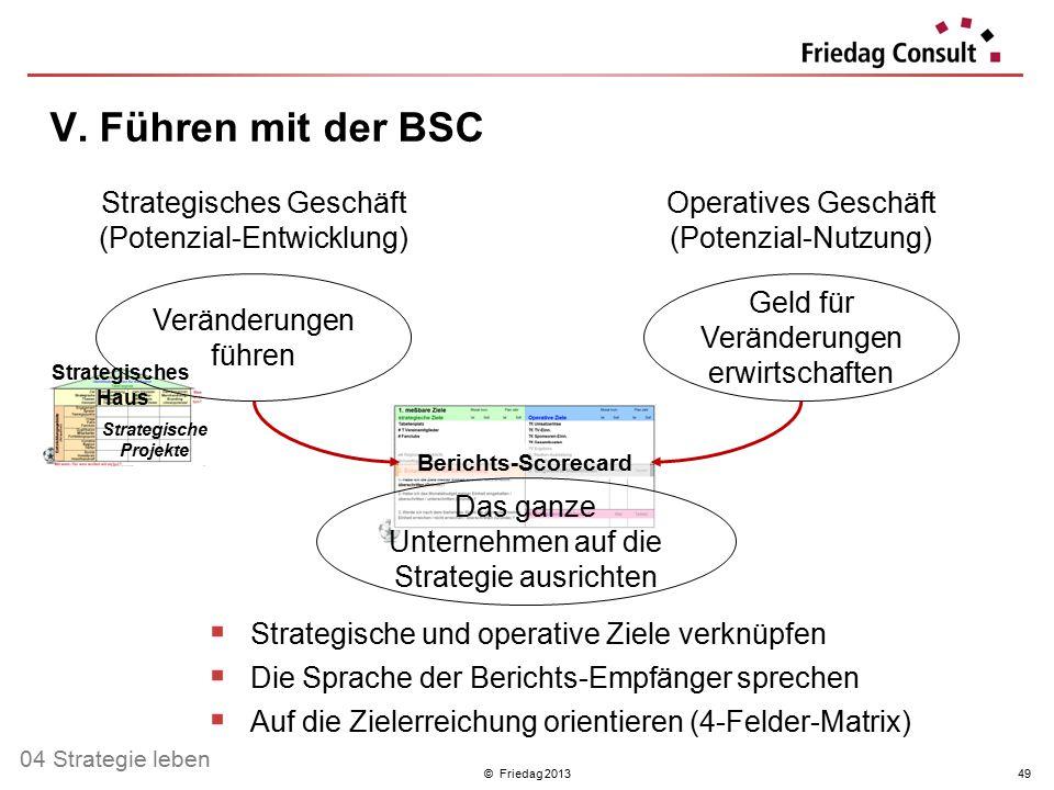 Strategisches Haus Strategische Projekte © Friedag 201349 V. Führen mit der BSC 04 Strategie leben Strategisches Geschäft (Potenzial-Entwicklung) Oper