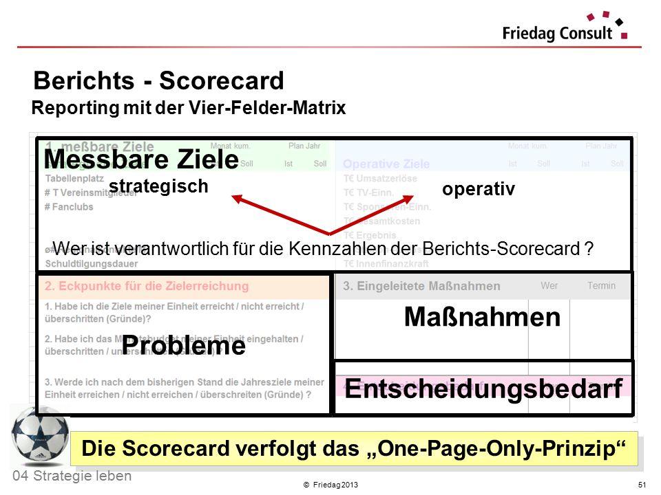 """© Friedag 201351 Berichts - Scorecard Reporting mit der Vier-Felder-Matrix Probleme Maßnahmen Entscheidungsbedarf Die Scorecard verfolgt das """"One-Page"""