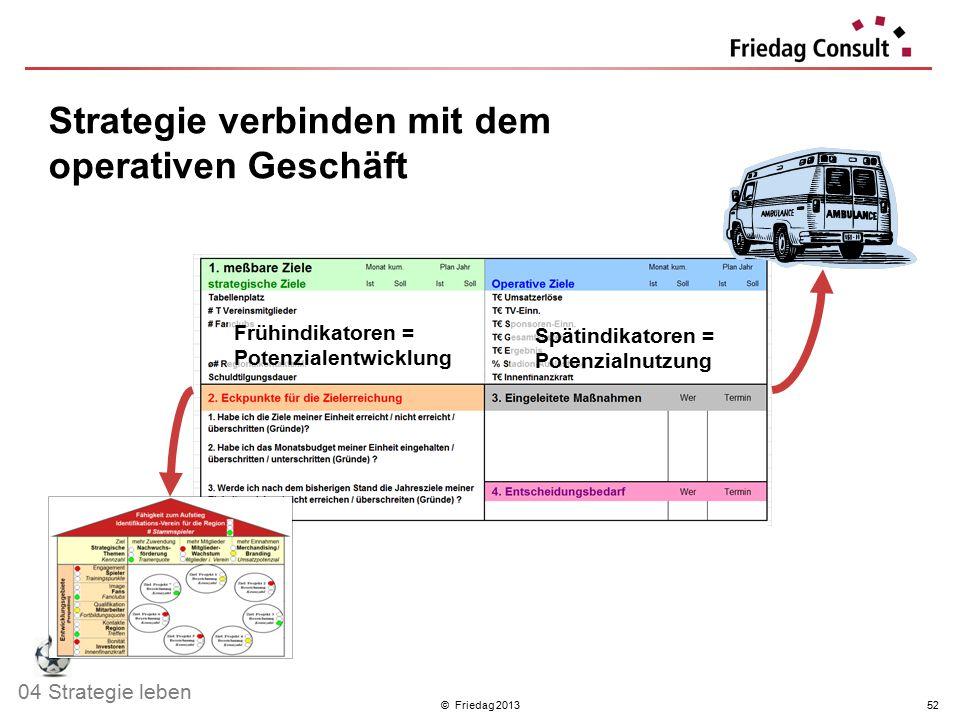 © Friedag 201352 Frühindikatoren = Potenzialentwicklung Spätindikatoren = Potenzialnutzung Strategie verbinden mit dem operativen Geschäft 04 Strategi