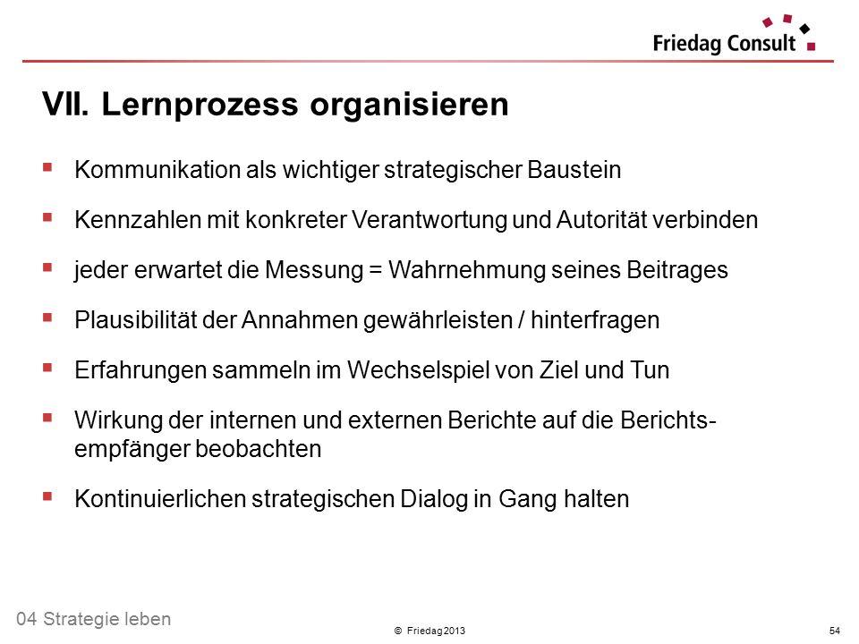 © Friedag 201354  Kommunikation als wichtiger strategischer Baustein  Kennzahlen mit konkreter Verantwortung und Autorität verbinden  jeder erwarte