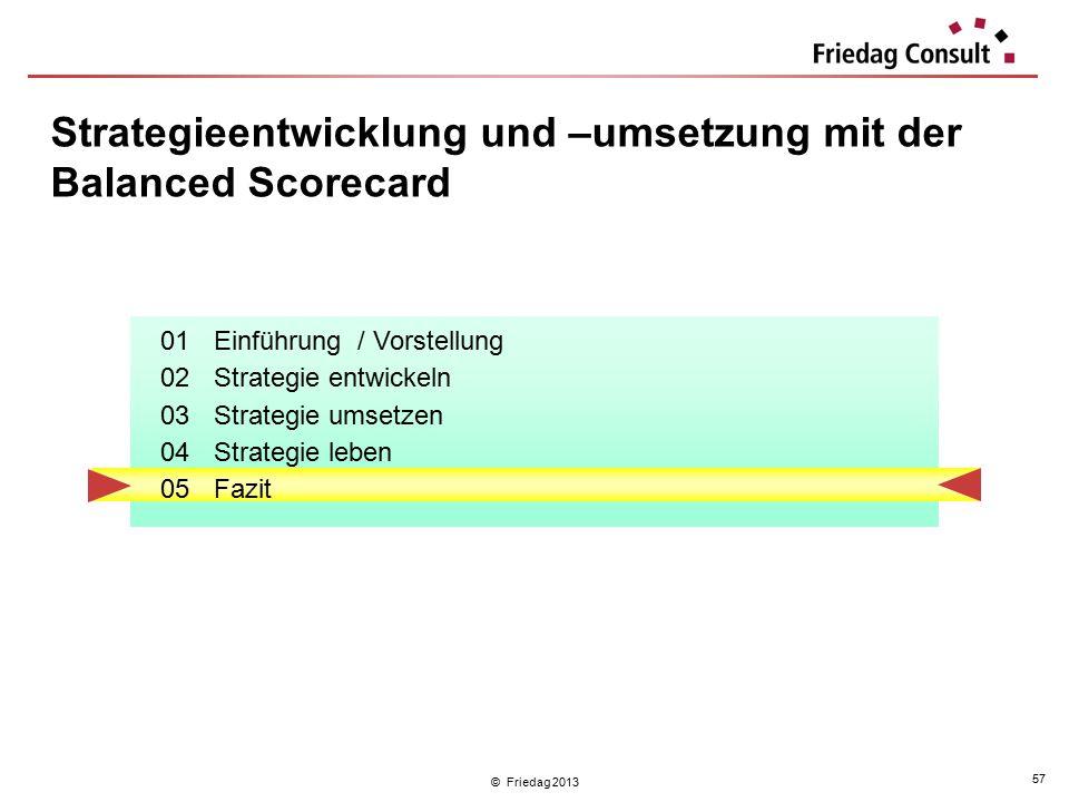 © Friedag 2013 57 Strategieentwicklung und –umsetzung mit der Balanced Scorecard 01Einführung / Vorstellung 02Strategie entwickeln 03Strategie umsetze