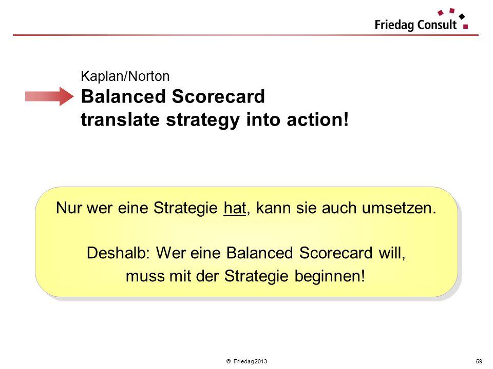 © Friedag 201359 Kaplan/Norton Balanced Scorecard translate strategy into action! Nur wer eine Strategie hat, kann sie auch umsetzen. Deshalb: Wer ein