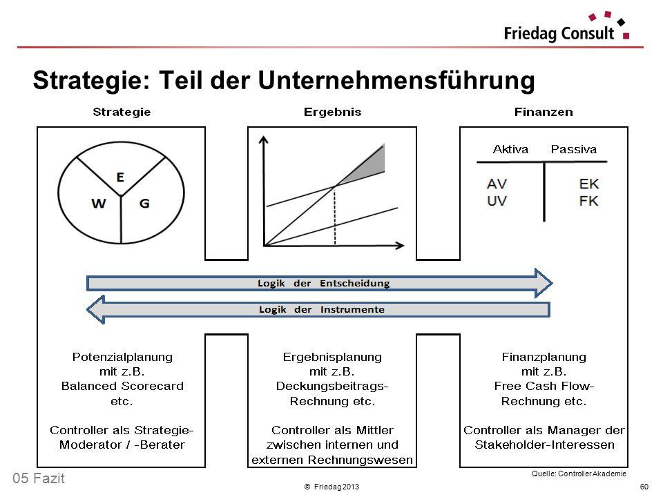 © Friedag 201360 Strategie: Teil der Unternehmensführung Quelle: Controller Akademie 05 Fazit