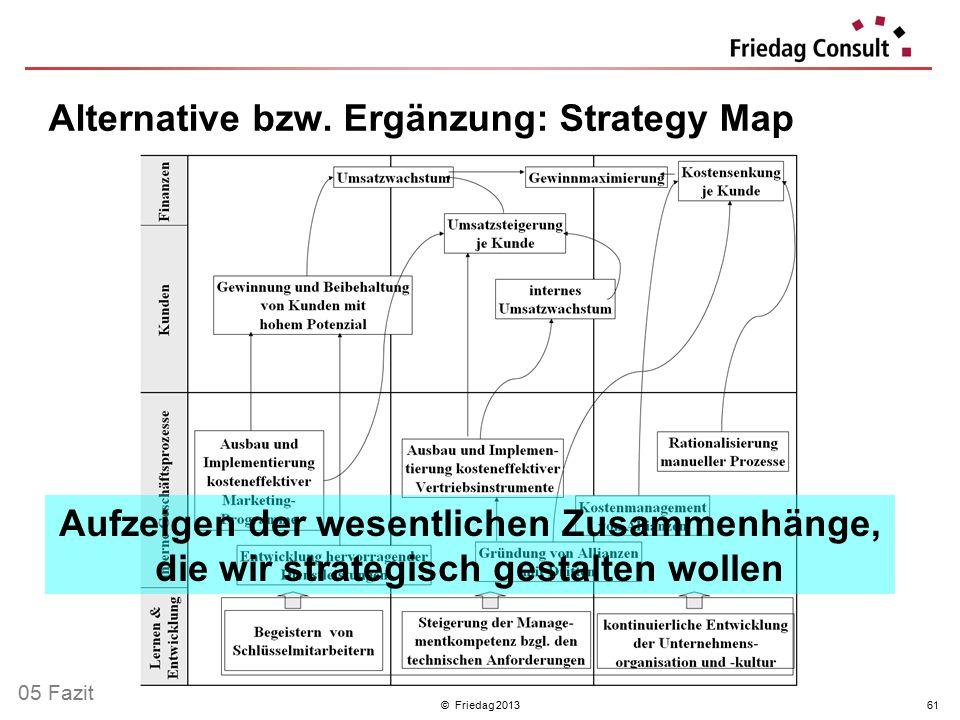 © Friedag 201361 Alternative bzw. Ergänzung: Strategy Map Aufzeigen der wesentlichen Zusammenhänge, die wir strategisch gestalten wollen 05 Fazit