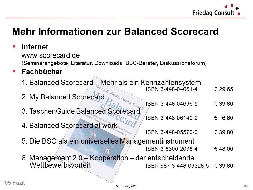 © Friedag 201368 2000  Internet www.scorecard.de (Seminarangebote, Literatur, Downloads, BSC-Berater, Diskussionsforum)  Fachbücher 1. Balanced Scor
