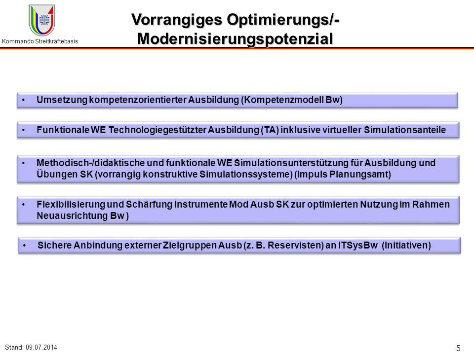 """Kommando Streitkräftebasis Stand: 09.07.2014 6 Kompetenzorientierte Ausbildung Bw Studie """"Kompetenzorientierte Aus-, Fort- und Weiterbildung in der Bundeswehr BMVg FüSK II 5 (Aufgabensteller) Ref Mod/ZWi/Wiss (Studienbegleiter) NT-Studienbedarf anerkannt, Ausschreibung (?) Wichtige Studie, um Kompetenzmodell Bw mit Anforderungen TK Ausb und Üb SK und NATO sinnvoll zu verbinden."""