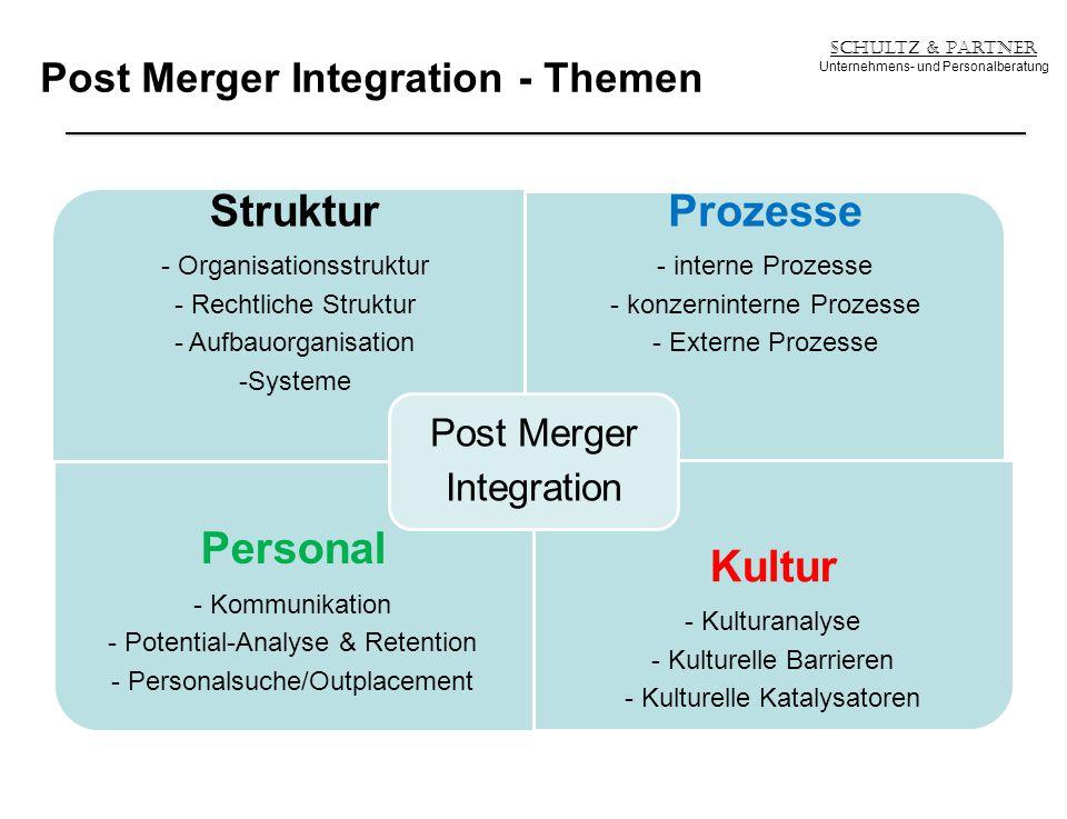 Post Merger Integration - Themen Schultz & Partner Unternehmens- und Personalberatung Struktur - Organisationsstruktur - Rechtliche Struktur - Aufbauo