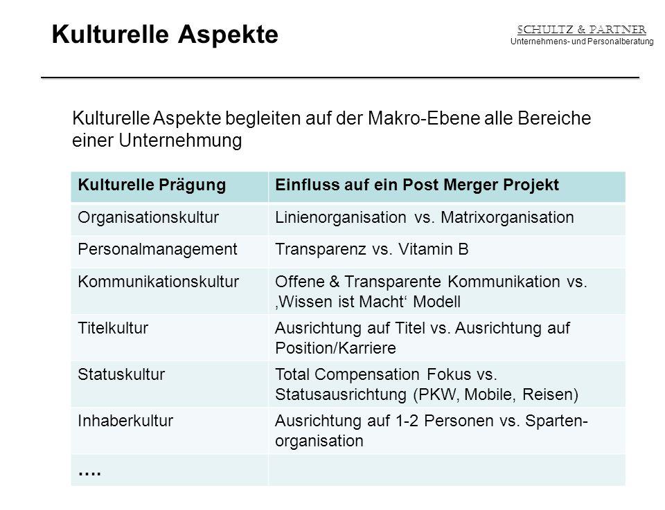 Kulturelle Aspekte Schultz & Partner Unternehmens- und Personalberatung 19 Kulturelle PrägungEinfluss auf ein Post Merger Projekt OrganisationskulturL