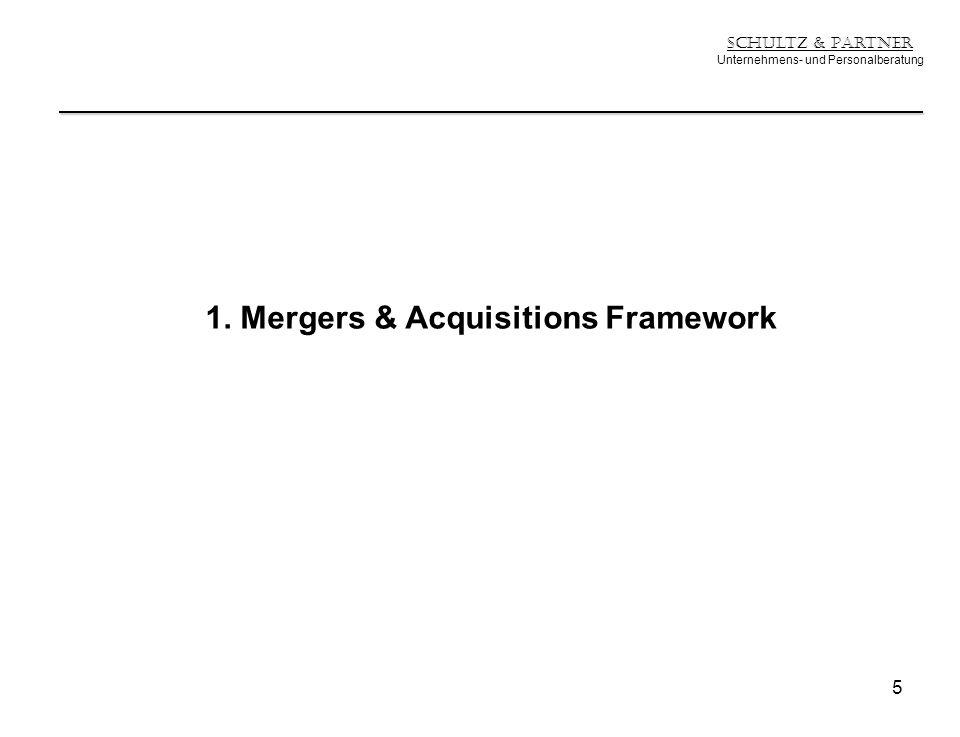 Schultz & Partner Unternehmens- und Personalberatung 1. Mergers & Acquisitions Framework 5