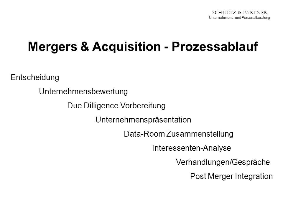 Schultz & Partner Unternehmens- und Personalberatung Mergers & Acquisition - Prozessablauf Entscheidung Unternehmensbewertung Due Dilligence Vorbereit