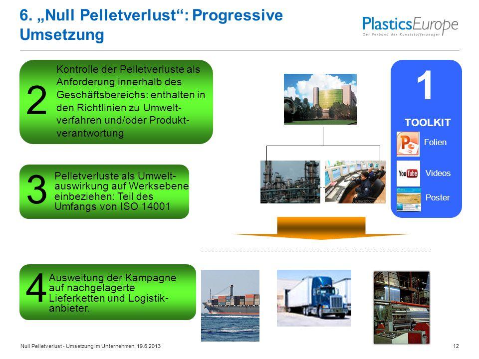 Ausweitung der Kampagne auf nachgelagerte Lieferketten und Logistik- anbieter. 4 Pelletverluste als Umwelt- auswirkung auf Werksebene einbeziehen: Tei