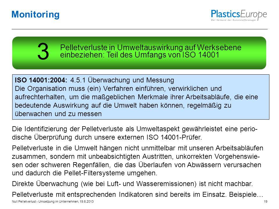 Monitoring ISO 14001:2004: 4.5.1 Überwachung und Messung Die Organisation muss (ein) Verfahren einführen, verwirklichen und aufrechterhalten, um die m