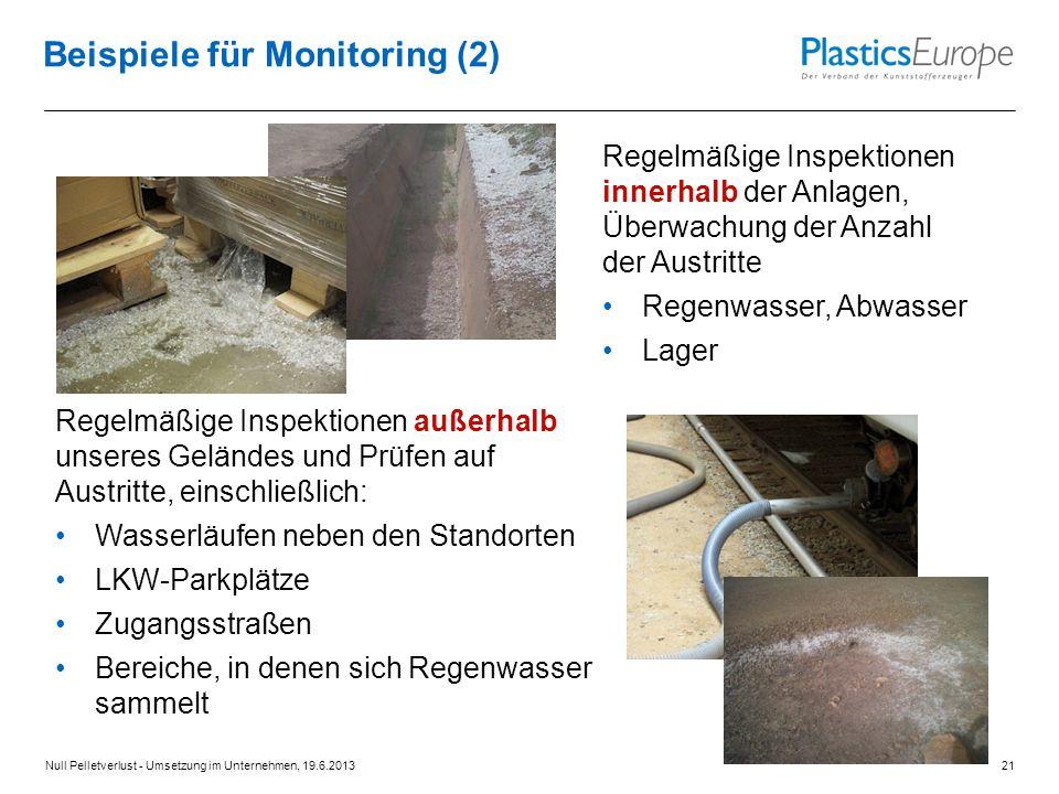 Beispiele für Monitoring (2) Regelmäßige Inspektionen innerhalb der Anlagen, Überwachung der Anzahl der Austritte Regenwasser, Abwasser Lager Regelmäßige Inspektionen außerhalb unseres Geländes und Prüfen auf Austritte, einschließlich: Wasserläufen neben den Standorten LKW-Parkplätze Zugangsstraßen Bereiche, in denen sich Regenwasser sammelt Null Pelletverlust - Umsetzung im Unternehmen, 19.6.201321