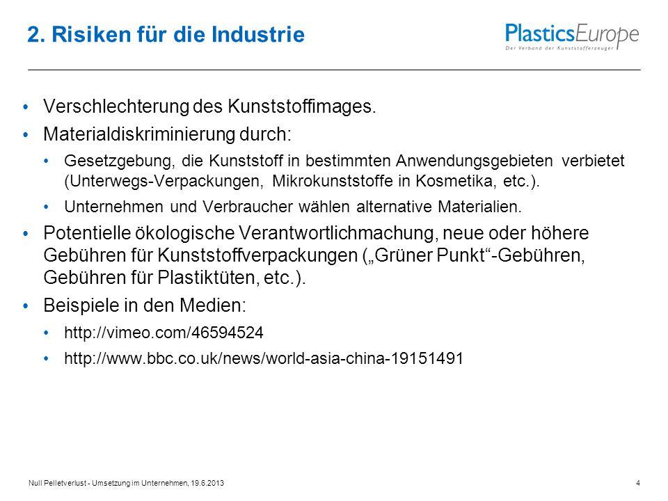 2. Risiken für die Industrie Verschlechterung des Kunststoffimages. Materialdiskriminierung durch: Gesetzgebung, die Kunststoff in bestimmten Anwendun
