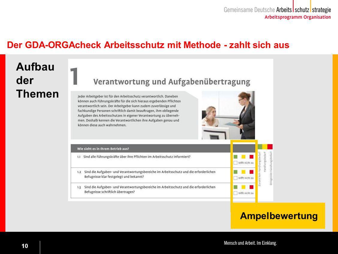 10 Ampelbewertung Der GDA-ORGAcheck Arbeitsschutz mit Methode - zahlt sich aus Aufbau der Themen