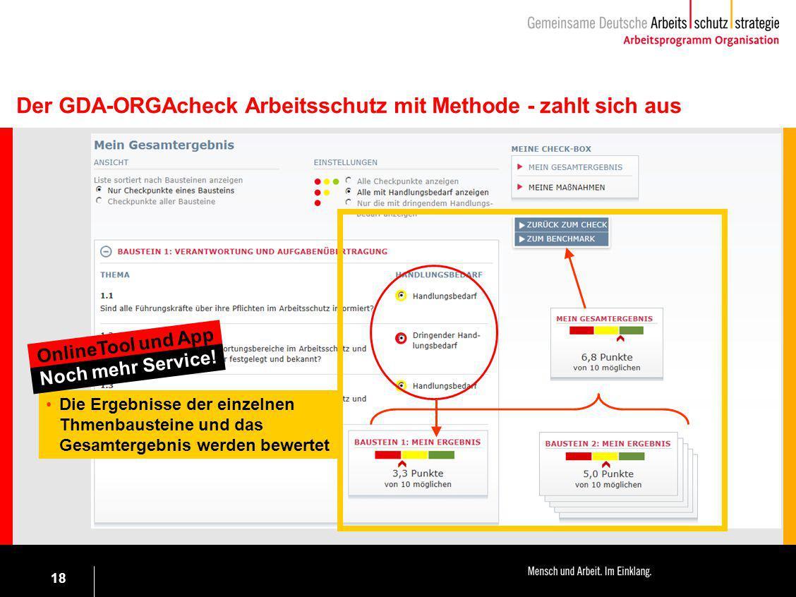 18 Der GDA-ORGAcheck Arbeitsschutz mit Methode - zahlt sich aus Die Ergebnisse der einzelnen Thmenbausteine und das Gesamtergebnis werden bewertet Onl