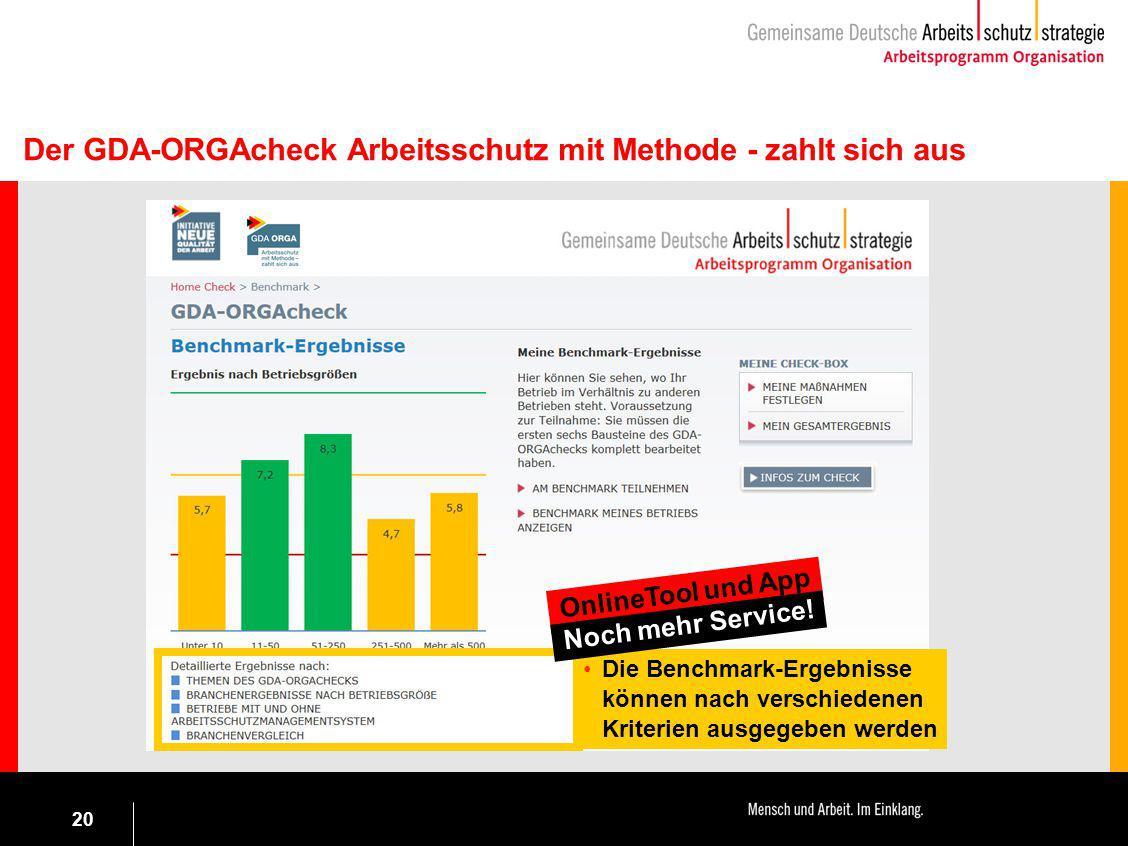 20 Die Benchmark-Ergebnisse können nach verschiedenen Kriterien ausgegeben werden Der GDA-ORGAcheck Arbeitsschutz mit Methode - zahlt sich aus OnlineT