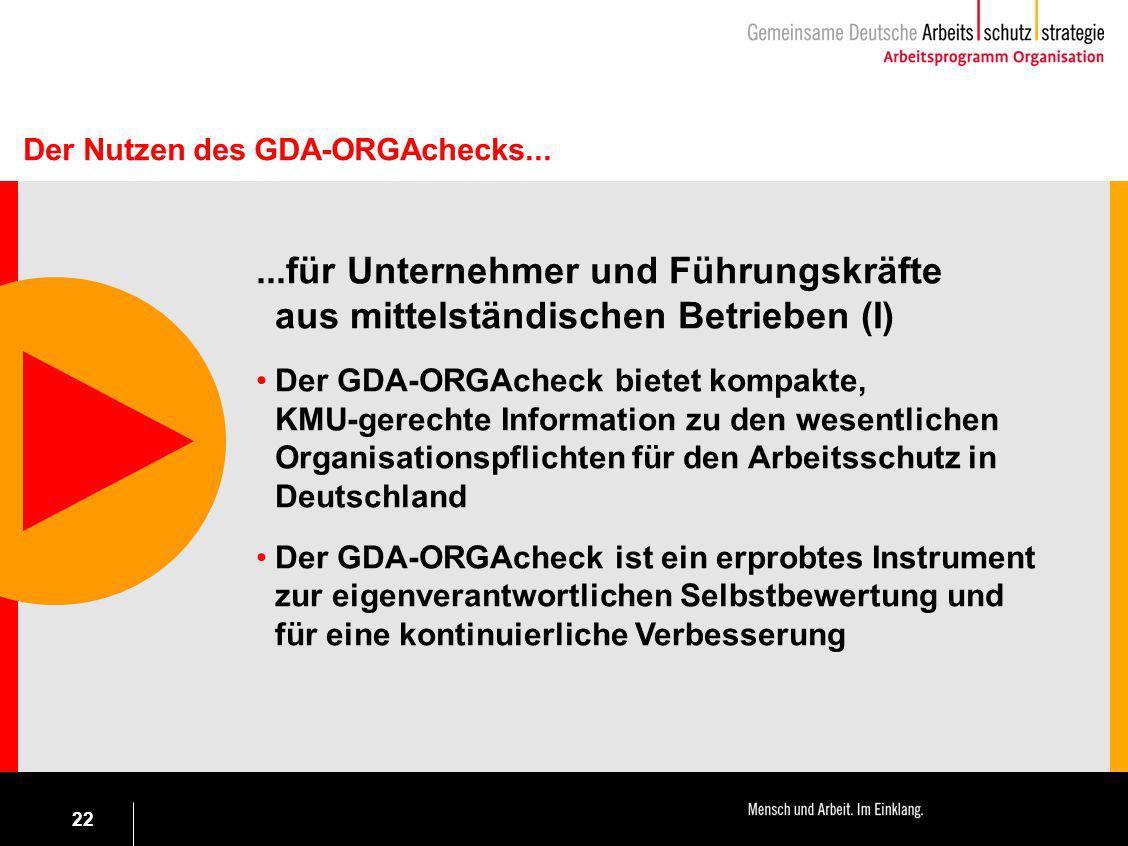 22...für Unternehmer und Führungskräfte aus mittelständischen Betrieben (I) Der GDA-ORGAcheck bietet kompakte, KMU-gerechte Information zu den wesentl
