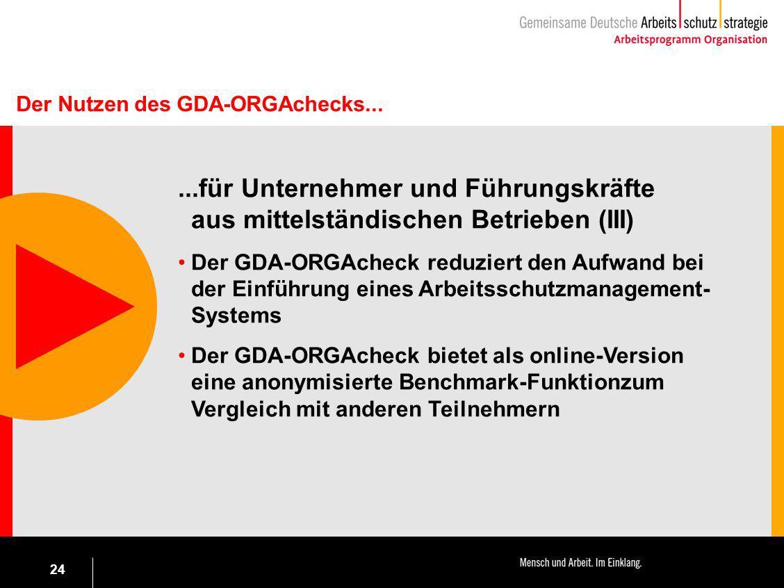 24...für Unternehmer und Führungskräfte aus mittelständischen Betrieben (III) Der GDA-ORGAcheck reduziert den Aufwand bei der Einführung eines Arbeits
