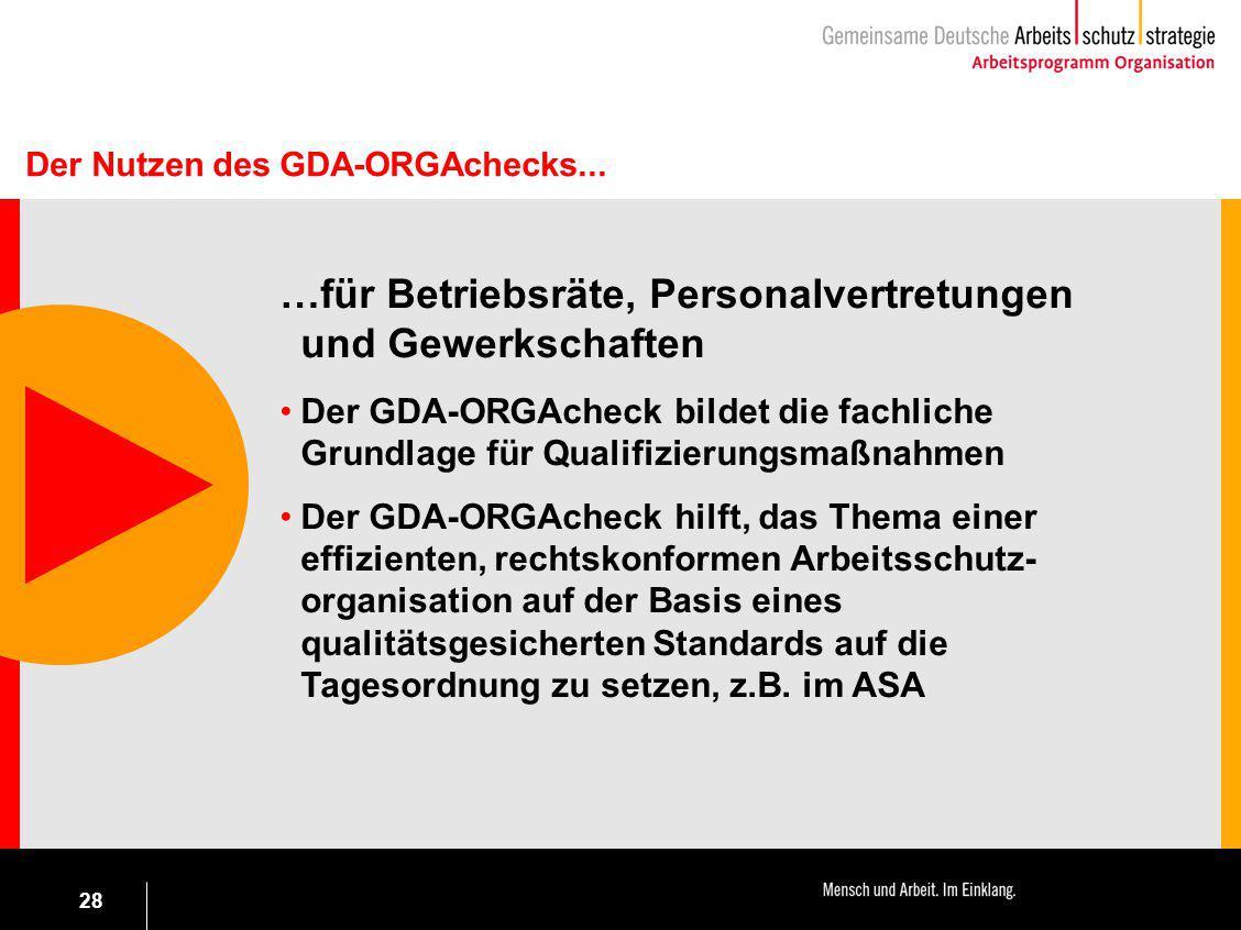 28 …für Betriebsräte, Personalvertretungen und Gewerkschaften Der GDA-ORGAcheck bildet die fachliche Grundlage für Qualifizierungsmaßnahmen Der GDA-OR