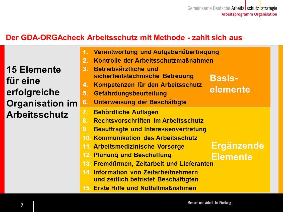 7 Der GDA-ORGAcheck Arbeitsschutz mit Methode - zahlt sich aus 15 Elemente für eine erfolgreiche Organisation im Arbeitsschutz 1.Verantwortung und Auf