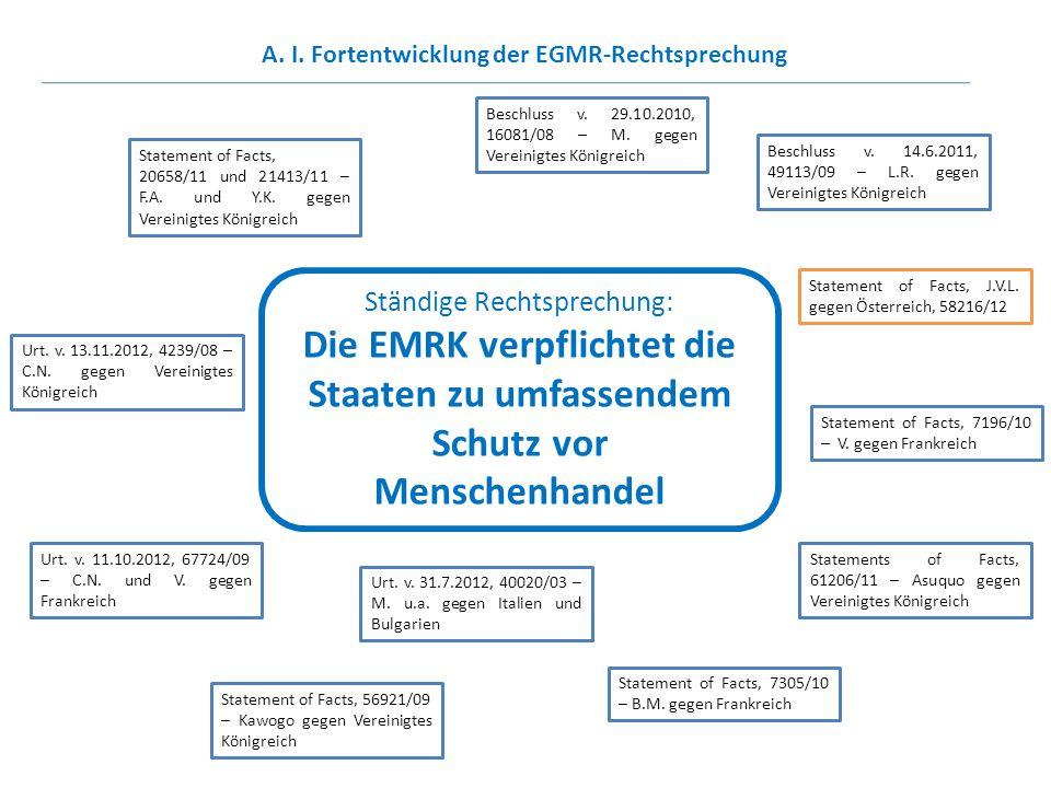 Ständige Rechtsprechung: Die EMRK verpflichtet die Staaten zu umfassendem Schutz vor Menschenhandel Urt. v. 13.11.2012, 4239/08 – C.N. gegen Vereinigt