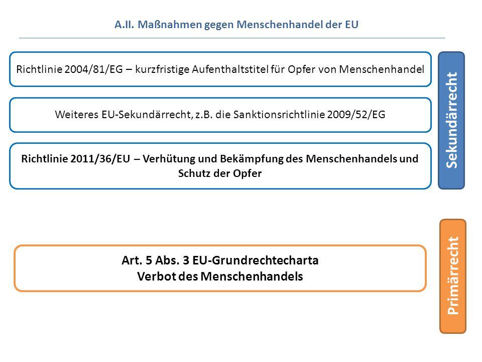 Richtlinie 2004/81/EG – kurzfristige Aufenthaltstitel für Opfer von Menschenhandel A.II. Maßnahmen gegen Menschenhandel der EU Weiteres EU-Sekundärrec