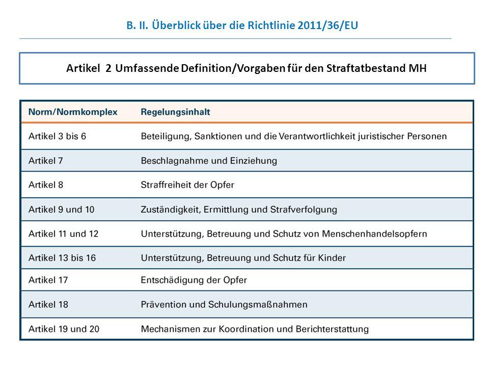 B. II. Überblick über die Richtlinie 2011/36/EU Artikel 2Umfassende Definition/Vorgaben für den Straftatbestand MH