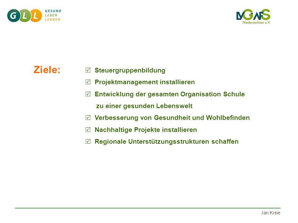Jan Kreie Lehrer +  Lehrer +  Elternvertretung + Vertreter des nicht  Vertreter des nicht Fachkraft AOK  Fachkraft AOK Prävention + Prävention + 