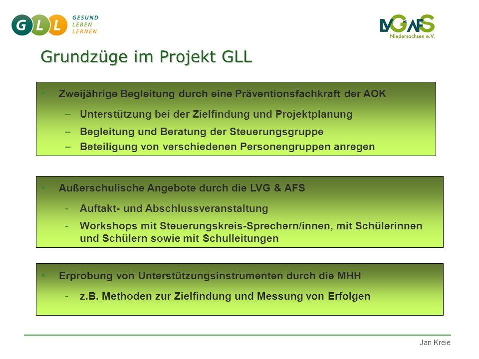 Grundzüge im Projekt GLL  Außerschulische Angebote durch die LVG & AFS -Auftakt- und Abschlussveranstaltung -Workshops mit Steuerungskreis-Sprechern/innen, mit Schülerinnen und Schülern sowie mit Schulleitungen  Erprobung von Unterstützungsinstrumenten durch die MHH -z.B.