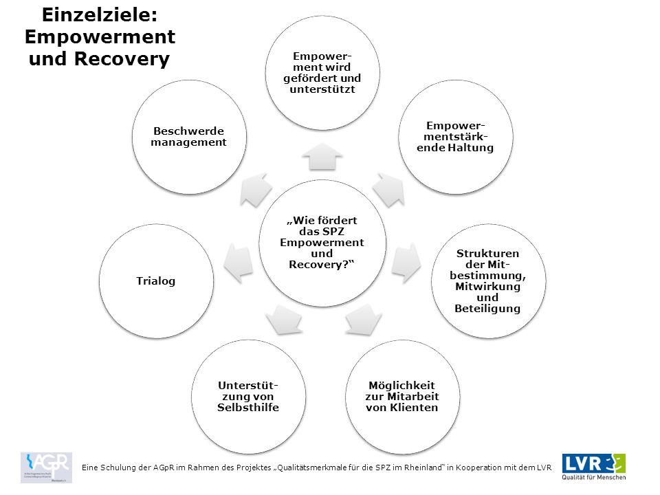 """Einzelziele: Empowerment und Recovery Eine Schulung der AGpR im Rahmen des Projektes """"Qualitätsmerkmale für die SPZ im Rheinland in Kooperation mit dem LVR """"Wie fördert das SPZ Empowerment und Recovery? Empower- ment wird gefördert und unterstützt Empower- mentstärk- ende Haltung Strukturen der Mit- bestimmung, Mitwirkung und Beteiligung Möglichkeit zur Mitarbeit von Klienten Unterstüt- zung von Selbsthilfe Trialog Beschwerde management"""