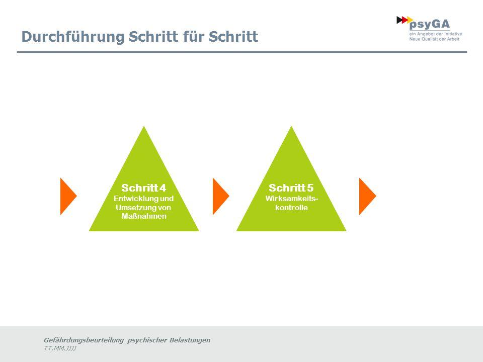 Gefährdungsbeurteilung psychischer Belastungen TT.MM.JJJJ Durchführung Schritt für Schritt Schritt 4 Entwicklung und Umsetzung von Maßnahmen Schritt 5