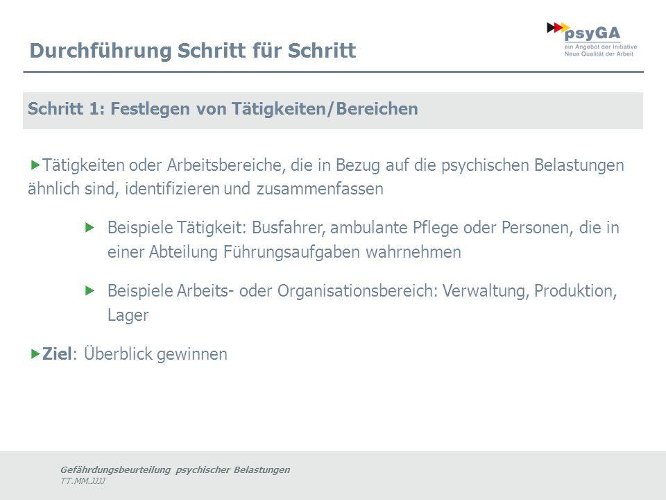Gefährdungsbeurteilung psychischer Belastungen TT.MM.JJJJ Durchführung Schritt für Schritt Schritt 1: Festlegen von Tätigkeiten/Bereichen  Tätigkeite
