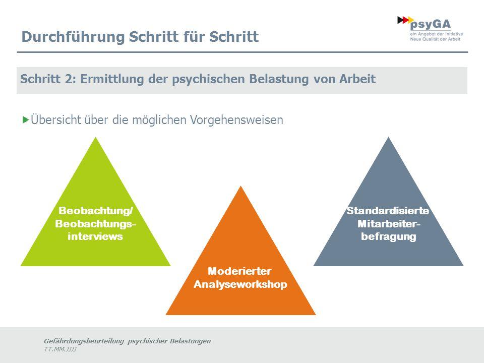 Gefährdungsbeurteilung psychischer Belastungen TT.MM.JJJJ Schritt 2: Ermittlung der psychischen Belastung von Arbeit  Übersicht über die möglichen Vo