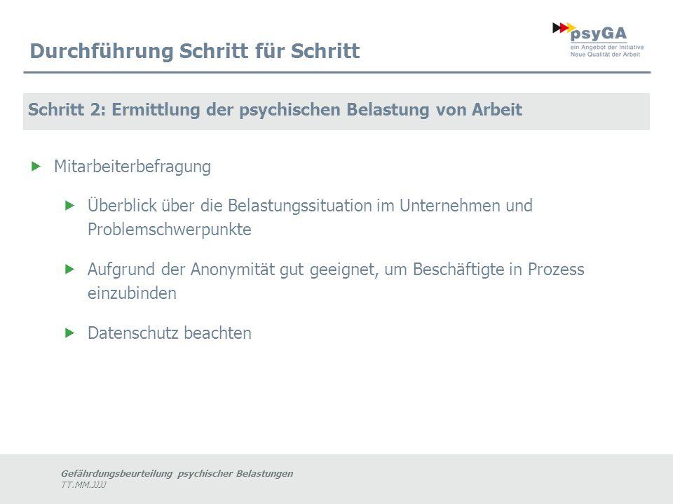 Gefährdungsbeurteilung psychischer Belastungen TT.MM.JJJJ Durchführung Schritt für Schritt Schritt 2: Ermittlung der psychischen Belastung von Arbeit