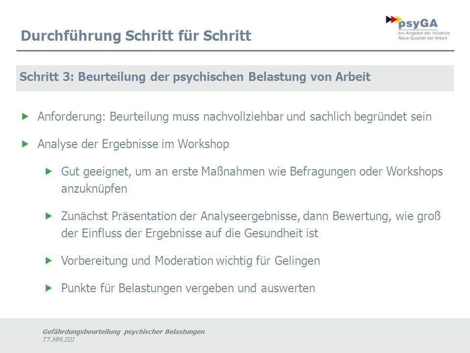 Gefährdungsbeurteilung psychischer Belastungen TT.MM.JJJJ Durchführung Schritt für Schritt Schritt 3: Beurteilung der psychischen Belastung von Arbeit