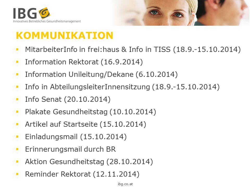 KOMMUNIKATION  MitarbeiterInfo in frei:haus & Info in TISS (18.9.-15.10.2014)  Information Rektorat (16.9.2014)  Information Unileitung/Dekane (6.1