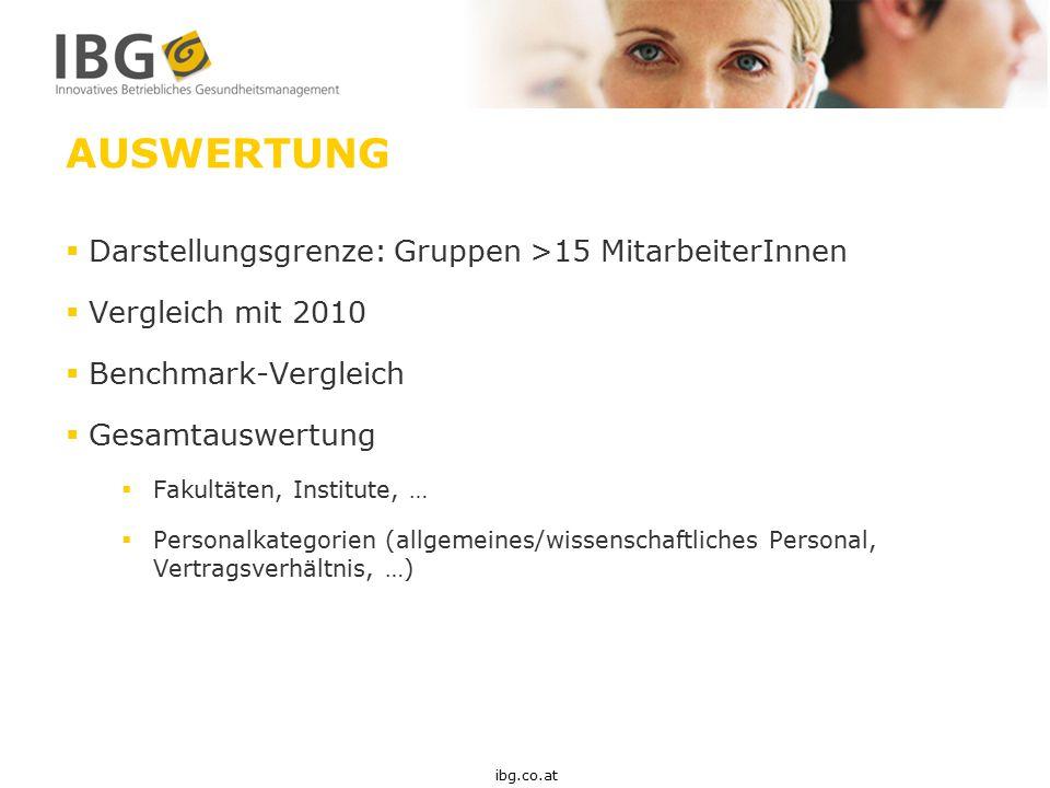 AUSWERTUNG  Darstellungsgrenze: Gruppen >15 MitarbeiterInnen  Vergleich mit 2010  Benchmark-Vergleich  Gesamtauswertung  Fakultäten, Institute, …