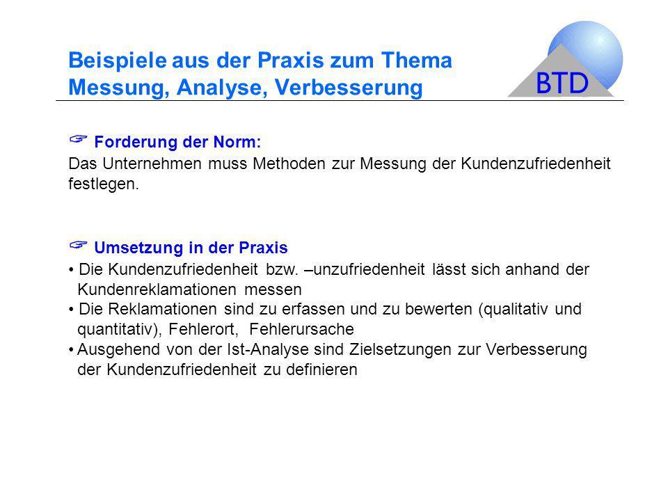 Beispiele aus der Praxis zum Thema Messung, Analyse, Verbesserung  Forderung der Norm: Das Unternehmen muss Methoden zur Messung der Kundenzufriedenh