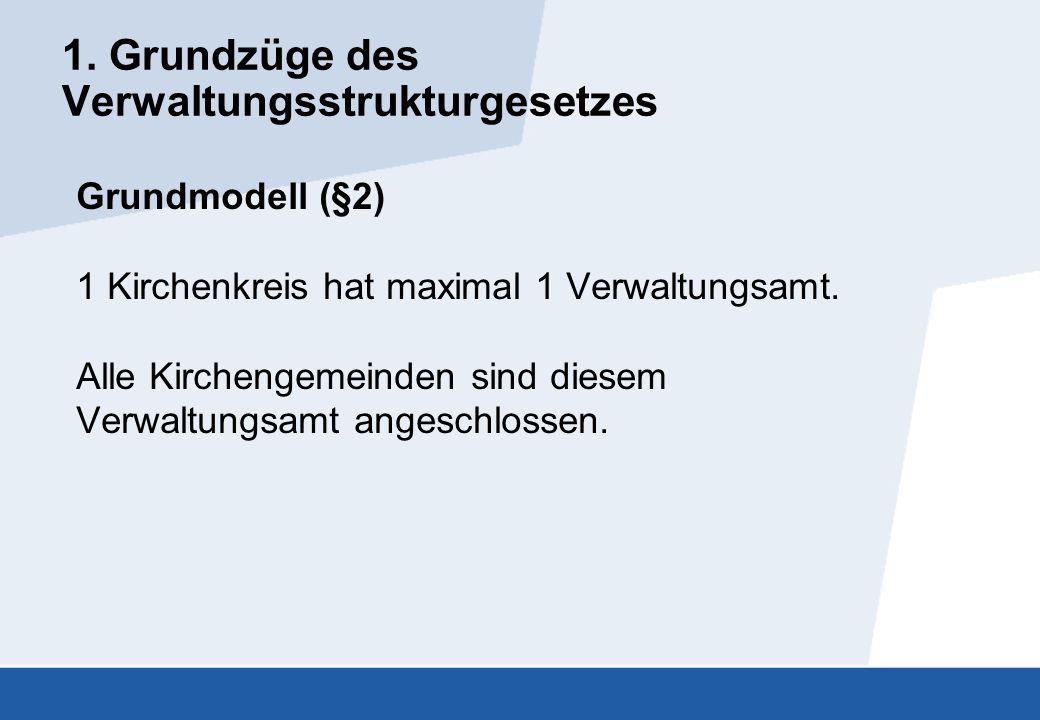 1. Grundzüge des Verwaltungsstrukturgesetzes Grundmodell (§2) 1 Kirchenkreis hat maximal 1 Verwaltungsamt. Alle Kirchengemeinden sind diesem Verwaltun
