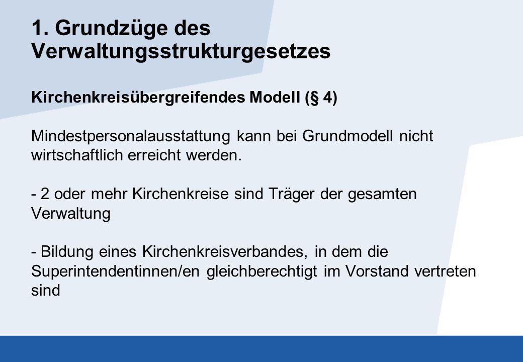 1. Grundzüge des Verwaltungsstrukturgesetzes Kirchenkreisübergreifendes Modell (§ 4) Mindestpersonalausstattung kann bei Grundmodell nicht wirtschaftl