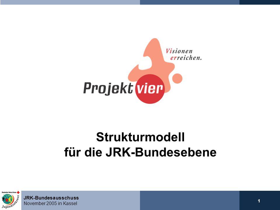 12 JRK-Bundesausschuss November 2005 in Kassel JRK- Bundeskonferenz AG Die neue JRK-Struktur JRK-Bundesleitung JRK- Bundesgeschäftsstelle strategischer Prozess - wählt - strategischer Rahmen (Vorgaben) - Controlling 1 JRK-BundesleiterIn 5 StellvertreterInnen beratend: JRK-BundesreferentIn berichtet, bereitet vor berichtet JRK-Team im DRK-Generalsekretariat organisiert Rahmen- bedingungen setzt ein JRK-Länderrat Tagungsfrequenz: mindestens zweimal jährlich Impulse zu Themen und Inhalte Feedback, Kooperation, Zusammenarbeit Unterstützung JRK- Bundesgeschäftsstelle Tagungsfrequenz: mehrmals jährlich berichtet, entwickelt Maßnahmen JRK-Bundesleitung JRK-LandesleiterInnen JRK-LandesreferentInnen beratend: JRK-Bundesleitung JRK-BundesreferentIn gibt Ziele und Aufgaben vor, Controlling JRK-LandesleiterInnen oder Stellvertretung Delegierte aus den Landesverbänden JRK-Bundesleitung (nicht bei Wahlen und Entlastung) beratend: JRK-BundesreferentIn JRK-Landesreferent- Innen (dürfen nicht delegiert werden) ExpertInnen zu bestimmten Themen (auf Einladung) VertreterInnen anderer Gemeinschaften Tagungsfrequenz: jährlich