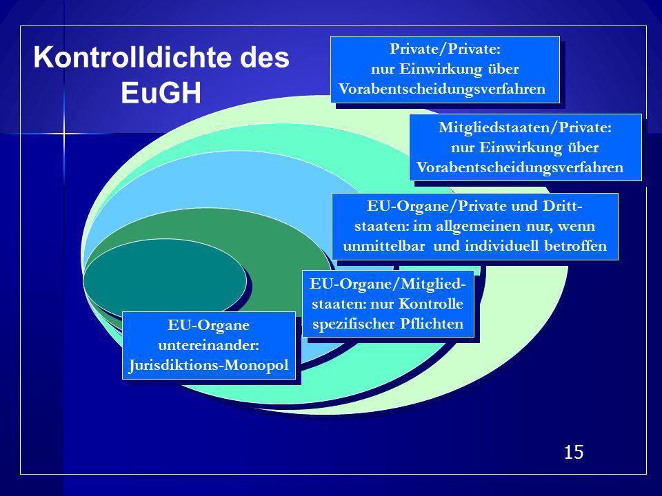 14 Unionsbürgerschaft seit Maastricht Unionsbürgerschaft seit Maastricht Art. 20-24 AEUV Wer? alle Staatsangehörigen aller Mitgliedstaaten Freizügigke