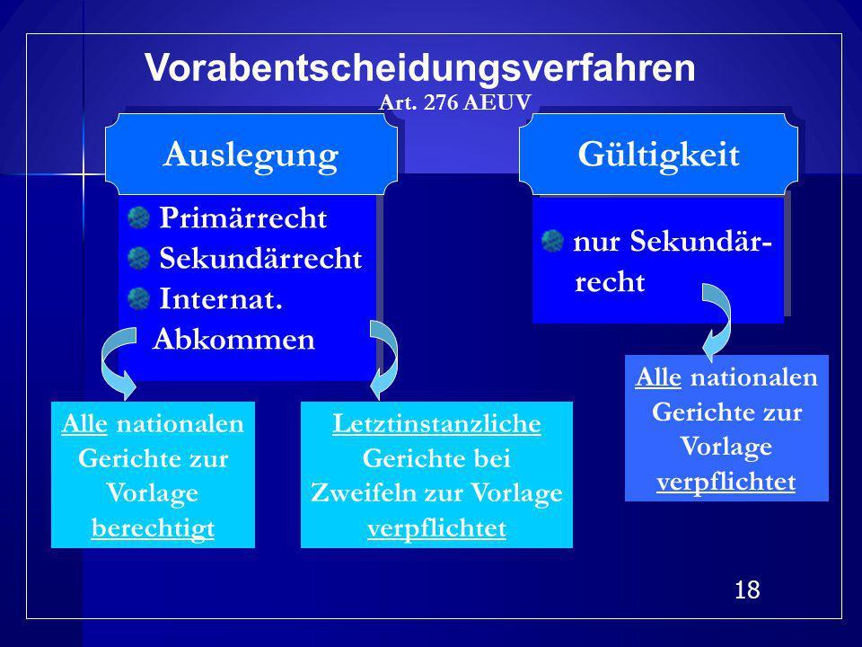 17 EU-Organe untereinander: Nichtigkeits- und Untätigkeitsklage EU-Organe untereinander: Nichtigkeits- und Untätigkeitsklage EU-Organe/Mitgliedstaaten: Vertragsverletzungsverfahren, Beihilfenaufsicht EU-Organe/Mitgliedstaaten: Vertragsverletzungsverfahren, Beihilfenaufsicht Private und Drittstaaten/EU-Organe: Nichtigkeits- (Untätigkeits-) und Schadensersatzklage Private und Drittstaaten/EU-Organe: Nichtigkeits- (Untätigkeits-) und Schadensersatzklage Mitgliedstaaten/Private: Vorabentscheidungsverfahren Mitgliedstaaten/Private: Vorabentscheidungsverfahren Private/Private: Vorabentscheidungsverfahren Private/Private: Vorabentscheidungsverfahren Verfahrensarten vor dem Gerichtshof