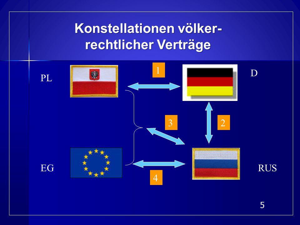 4 Rechtsakte der GASP Völkerrechtliche Verträge der Völkerrechtliche Verträge der EG mit Dritten EG mit Dritten Völkerrechtliche Verträge der Völkerre