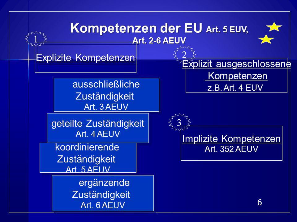 5 EG PL RUS D 1 3 4 2 Konstellationen völker- rechtlicher Verträge
