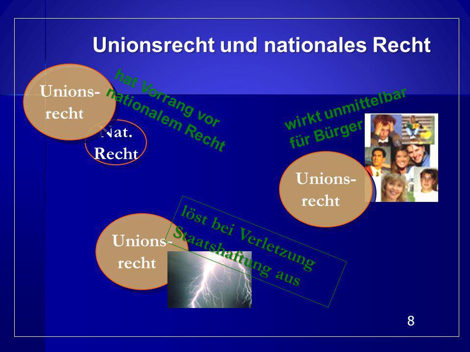 7 Verordnungen (gelten unmittelbar, in allen Teilen verbindlich) Richtlinien (müssen ins nationale Recht umgesetzt werden, Ziel verbindlich) Beschlüss
