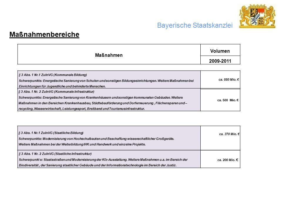 Bayerische Staatskanzlei Maßnahmenbereiche § 3 Abs.