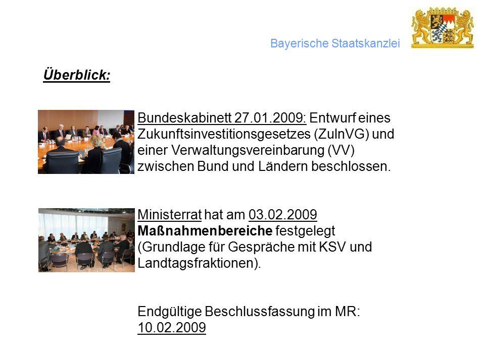 Bayerische Staatskanzlei Überblick: Bundeskabinett 27.01.2009: Entwurf eines Zukunftsinvestitionsgesetzes (ZulnVG) und einer Verwaltungsvereinbarung (VV) zwischen Bund und Ländern beschlossen.