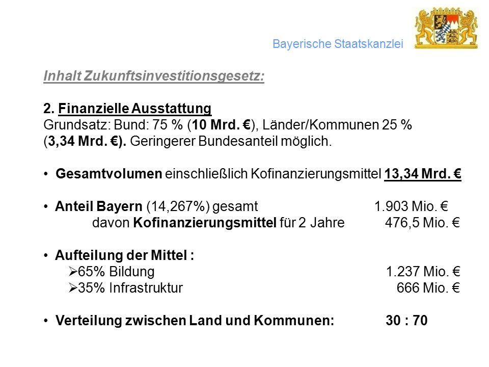Bayerische Staatskanzlei Inhalt Zukunftsinvestitionsgesetz: 2.